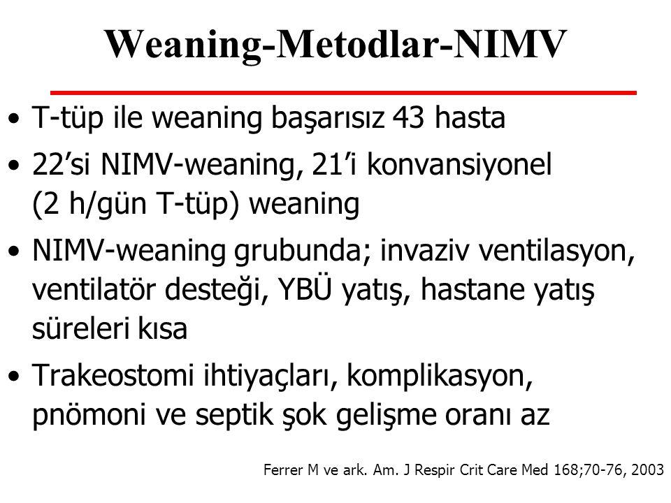 Weaning-Metodlar-NIMV T-tüp ile weaning başarısız 43 hasta 22'si NIMV-weaning, 21'i konvansiyonel (2 h/gün T-tüp) weaning NIMV-weaning grubunda; invaz