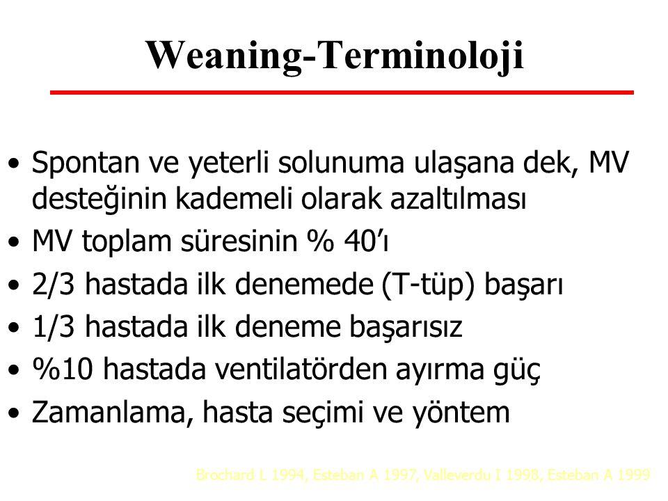 Weaning Başarısızlığı Solunum iş yükünün azaltılmalı –Rezistansın azaltılması Bronkodilatör, Kortikosteroid, Sekresyonların tedavisi ETT çap/tıkanıklık –Kompliyansın artırılması Pnömoni, Pulmoner ödem, Plevral efuzyon, Pnömotoraks, PEEPi İleus ve abdominal distansiyon –VE ihtiyacının azaltılması Sepsis, hipertermi tedavisi, Aşırı beslenmenin önlenmesi Metabolik asidozun düzeltilmesi Bronkodilatör tedavi, Şok, hipovolemi, LVF, PE tedavisi