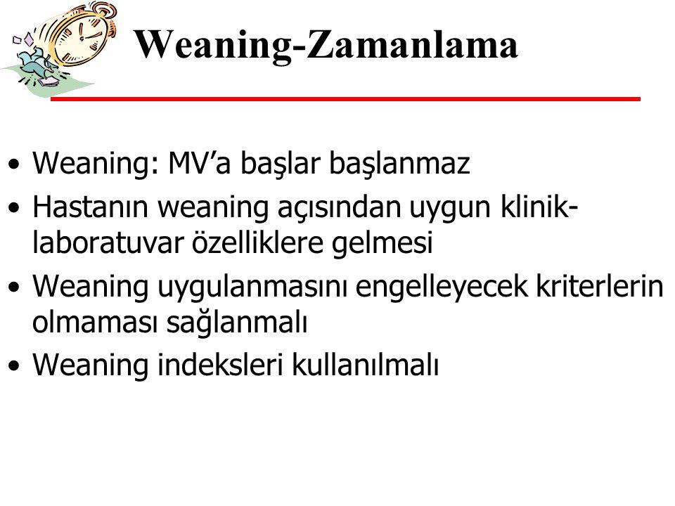 Weaning-Metodlar-NIMV T-tüp ile weaning başarısız 43 hasta 22'si NIMV-weaning, 21'i konvansiyonel (2 h/gün T-tüp) weaning NIMV-weaning grubunda; invaziv ventilasyon, ventilatör desteği, YBÜ yatış, hastane yatış süreleri kısa Trakeostomi ihtiyaçları, komplikasyon, pnömoni ve septik şok gelişme oranı az Ferrer M ve ark.