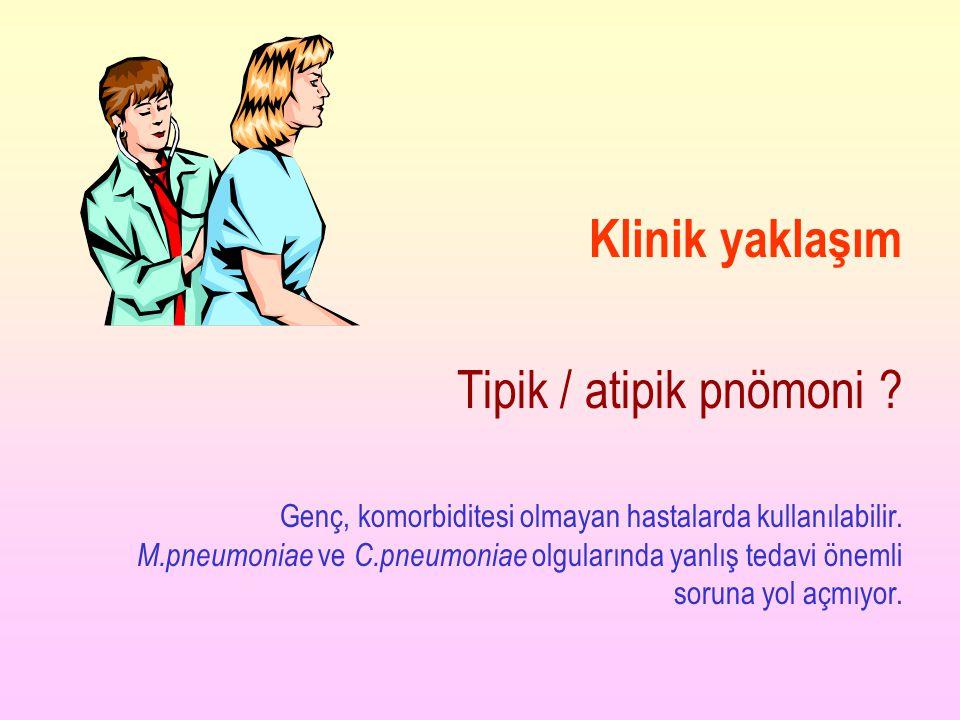 Klinik yaklaşım Tipik / atipik pnömoni ? Genç, komorbiditesi olmayan hastalarda kullanılabilir. M.pneumoniae ve C.pneumoniae olgularında yanlış tedavi