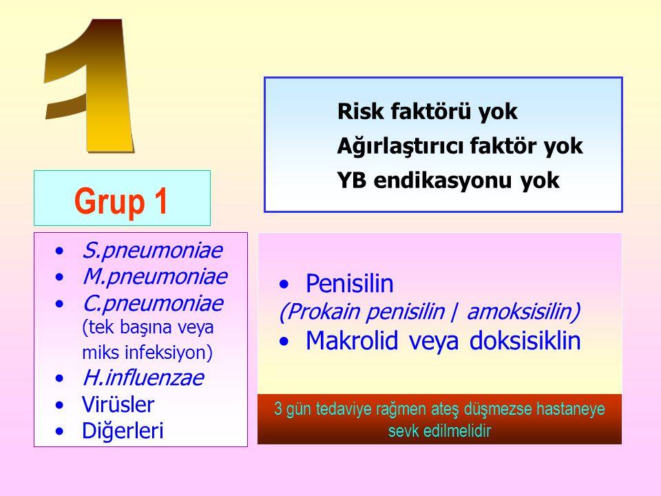 Grup 1 Risk faktörü yok Ağırlaştırıcı faktör yok YB endikasyonu yok S.pneumoniae M.pneumoniae C.pneumoniae (tek başına veya miks infeksiyon) H.influenzae Virüsler Diğerleri Penisilin (Prokain penisilin / amoksisilin) Makrolid veya doksisiklin 3 gün tedaviye rağmen ateş düşmezse hastaneye sevk edilmelidir