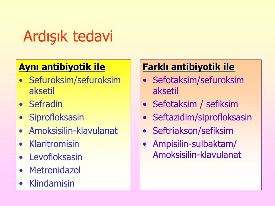 Ardışık tedavi Aynı antibiyotik ile Sefuroksim/sefuroksim aksetil Sefradin Siprofloksasin Amoksisilin-klavulanat Klaritromisin Levofloksasin Metronidazol Klindamisin Farklı antibiyotik ile Sefotaksim/sefuroksim aksetil Sefotaksim / sefiksim Seftazidim/siprofloksasin Seftriakson/sefiksim Ampisilin-sulbaktam/ Amoksisilin-klavulanat
