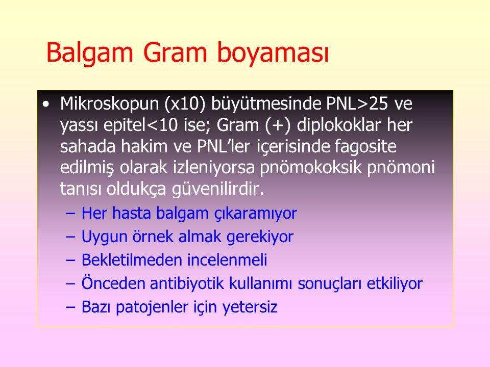 Balgam Gram boyaması Mikroskopun (x10) büyütmesinde PNL>25 ve yassı epitel<10 ise; Gram (+) diplokoklar her sahada hakim ve PNL'ler içerisinde fagosite edilmiş olarak izleniyorsa pnömokoksik pnömoni tanısı oldukça güvenilirdir.