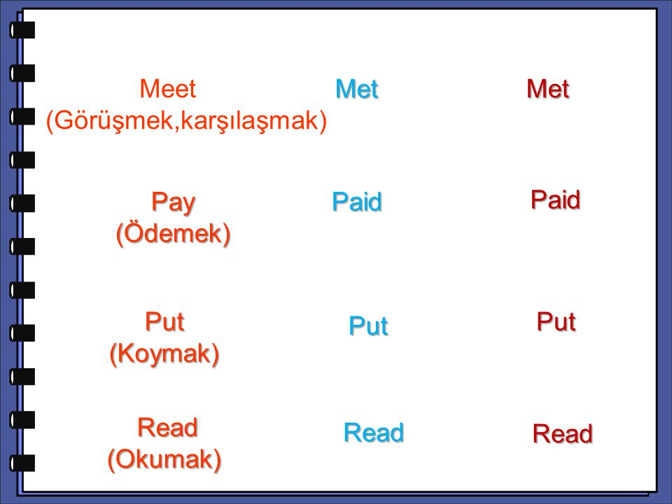 Paid Put (Koymak) Put Read (Okumak) Read (Okumak) Read Read Meet (Görüşmek,karşılaşmak) Meet (Görüşmek,karşılaşmak) Met Met Met Pay (Ödemek) Paid Paid Put