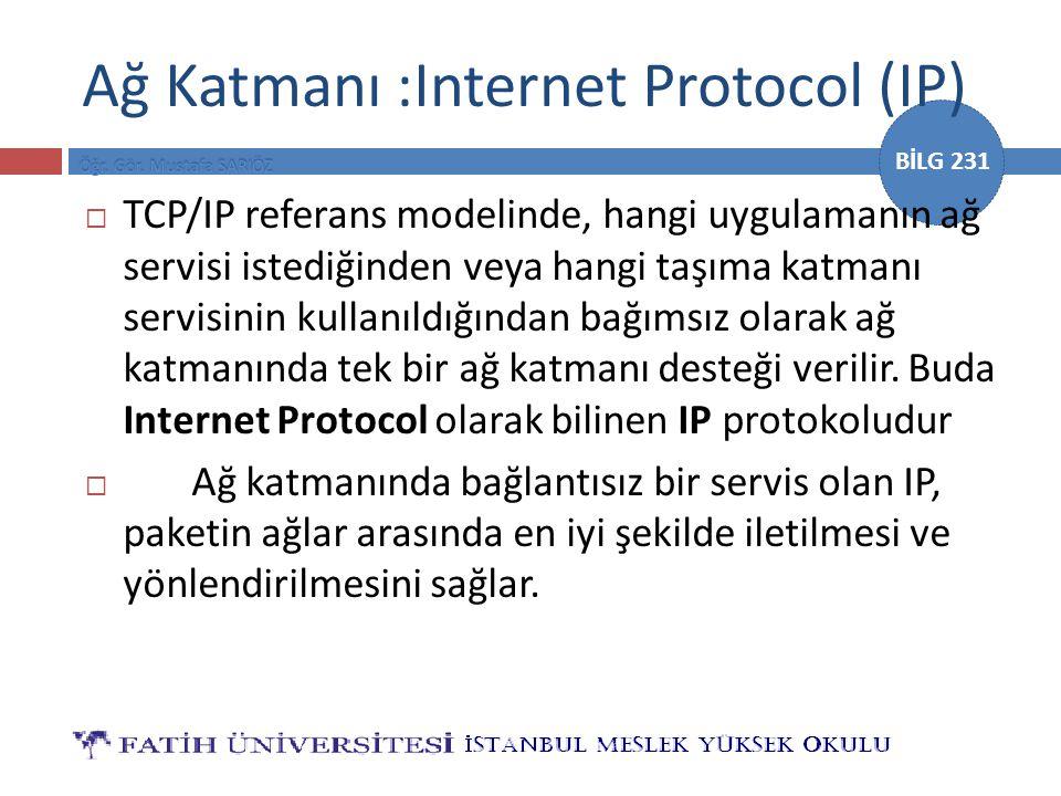 BİLG 231 Ağ Katmanı :Internet Protocol (IP)  TCP/IP referans modelinde, hangi uygulamanın ağ servisi istediğinden veya hangi taşıma katmanı servisinin kullanıldığından bağımsız olarak ağ katmanında tek bir ağ katmanı desteği verilir.