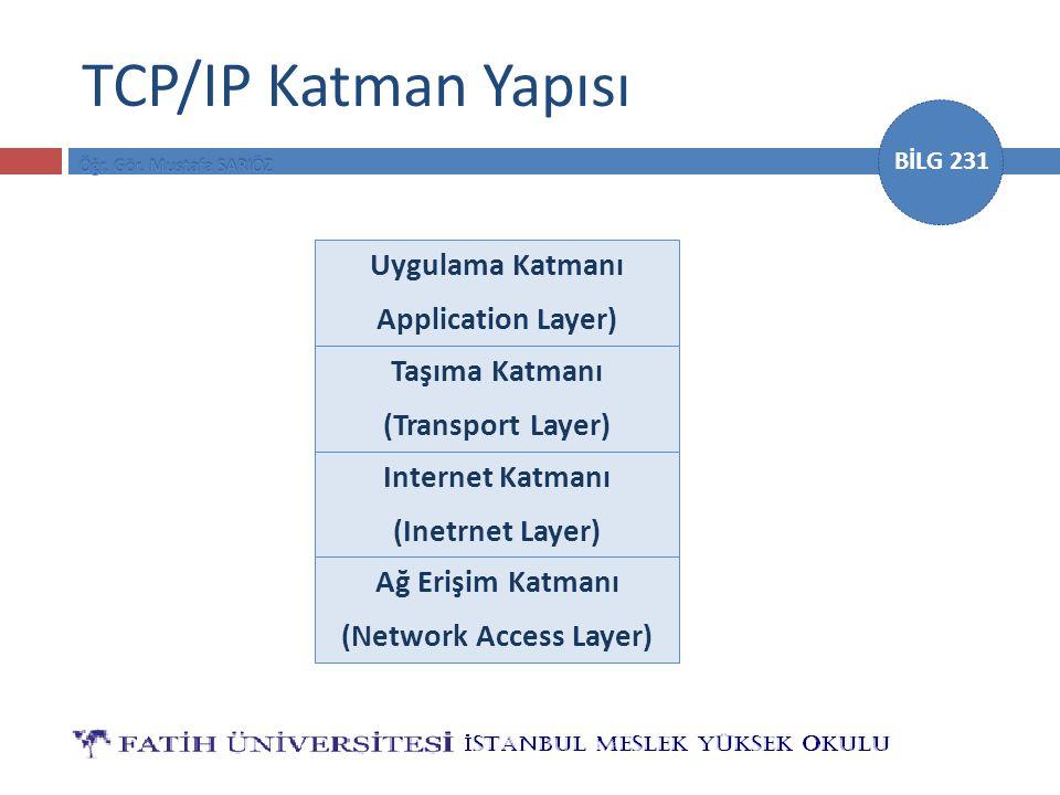 BİLG 231 TCP/IP Katman Yapısı Uygulama Katmanı Application Layer) Ağ Erişim Katmanı (Network Access Layer) Internet Katmanı (Inetrnet Layer) Taşıma Ka