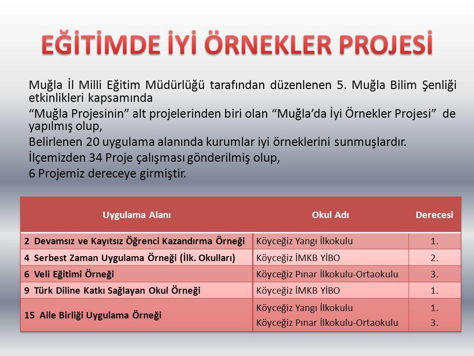 """Muğla İl Milli Eğitim Müdürlüğü tarafından düzenlenen 5. Muğla Bilim Şenliği etkinlikleri kapsamında """"Muğla Projesinin"""" alt projelerinden biri olan """"M"""