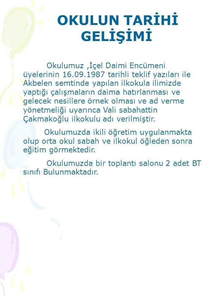 OKULUN TARİHİ GELİŞİMİ Okulumuz,İçel Daimi Encümeni üyelerinin 16.09.1987 tarihli teklif yazıları ile Akbelen semtinde yapılan ilkokula ilimizde yaptı