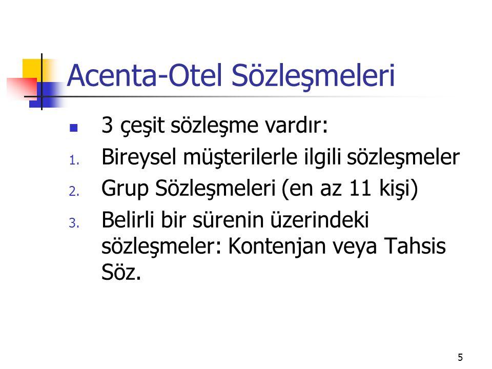5 Acenta-Otel Sözleşmeleri 3 çeşit sözleşme vardır: 1. Bireysel müşterilerle ilgili sözleşmeler 2. Grup Sözleşmeleri (en az 11 kişi) 3. Belirli bir sü