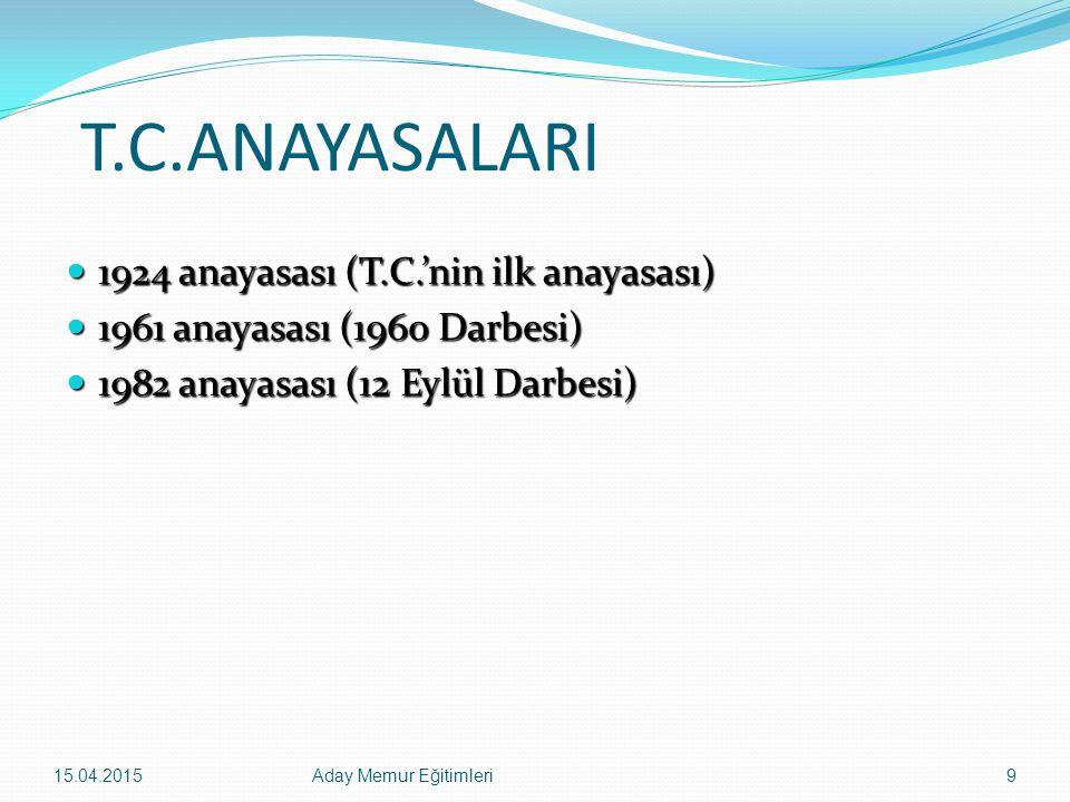 15.04.2015Aday Memur Eğitimleri80 Siyasî Haklar ve Ödevler Türk vatandaşlığı (m 66) Seçme, seçilme ve siyasî faaliyette bulunma hakları (m 67) Parti kurma, partilere girme ve ayrılma (m 68) Siyasî partilerin uyacakları esaslar (m 69) Hizmete girme (m 70) Mal bildirimi (m 71) Vatan hizmeti (m 72) Vergi ödevi (m 73) Dilekçe hakkı (m 74)