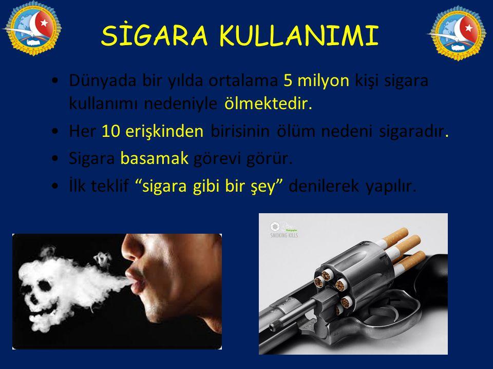 SİGARA KULLANIMI Dünyada bir yılda ortalama 5 milyon kişi sigara kullanımı nedeniyle ölmektedir.