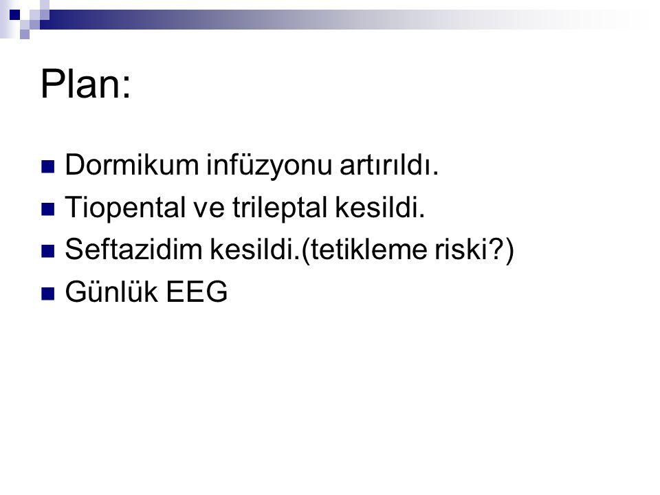 KBY (NTD + Nörojen mesane) Akut hipertansif kriz PRES Non-konvülziv status epileptikus