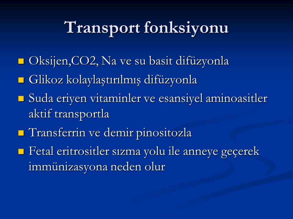 Transport fonksiyonu Oksijen,CO2, Na ve su basit difüzyonla Oksijen,CO2, Na ve su basit difüzyonla Glikoz kolaylaştırılmış difüzyonla Glikoz kolaylaşt
