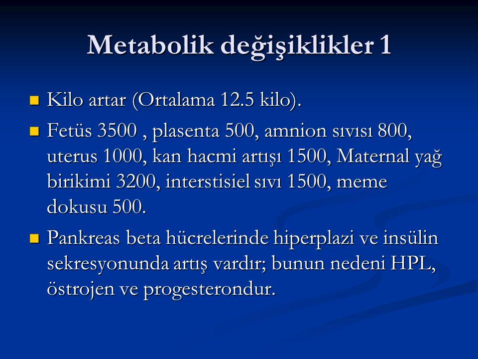 Metabolik değişiklikler 1 Kilo artar (Ortalama 12.5 kilo). Kilo artar (Ortalama 12.5 kilo). Fetüs 3500, plasenta 500, amnion sıvısı 800, uterus 1000,