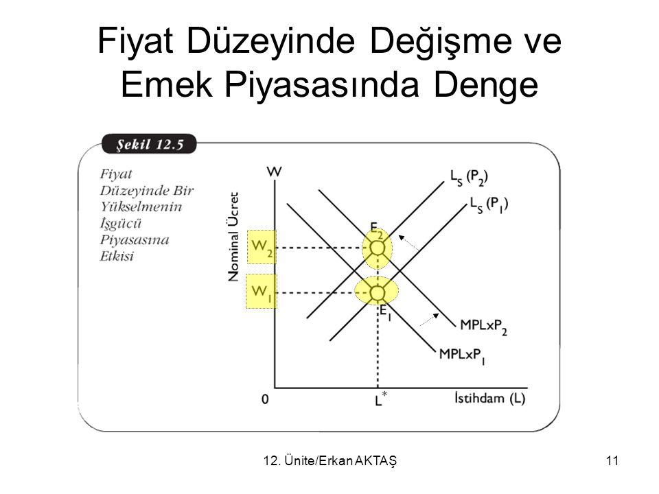 12. Ünite/Erkan AKTAŞ11 Fiyat Düzeyinde Değişme ve Emek Piyasasında Denge