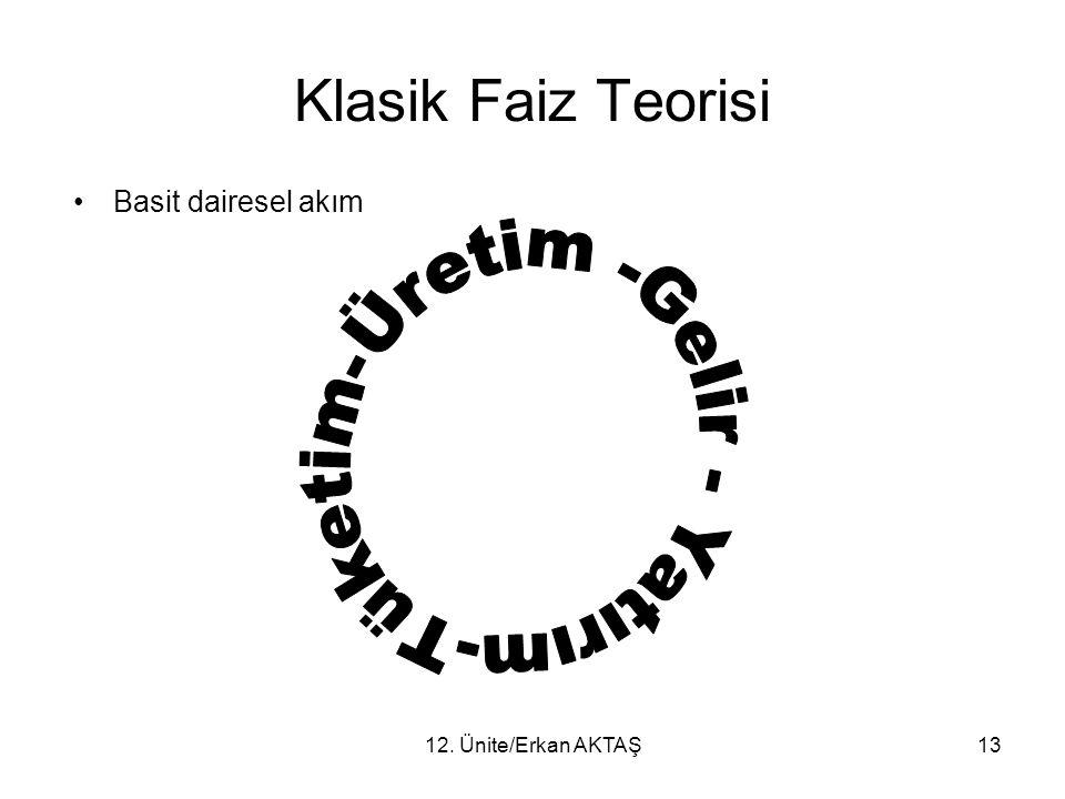 12. Ünite/Erkan AKTAŞ13 Klasik Faiz Teorisi Basit dairesel akım
