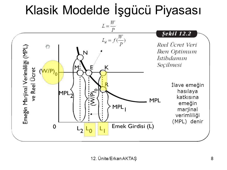 12. Ünite/Erkan AKTAŞ8 Klasik Modelde İşgücü Piyasası İlave emeğin hasılaya katkısına emeğin marjinal verimliliği (MPL) denir