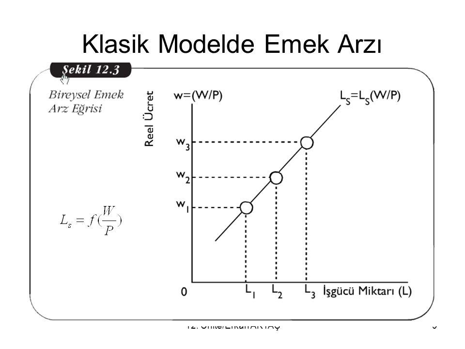 12. Ünite/Erkan AKTAŞ9 Klasik Modelde Emek Arzı