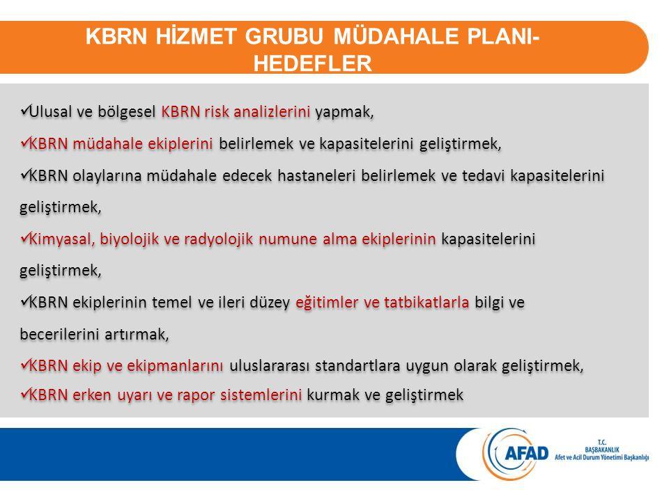 Ulusal ve bölgesel KBRN risk analizlerini yapmak, KBRN müdahale ekiplerini belirlemek ve kapasitelerini geliştirmek, KBRN olaylarına müdahale edecek h