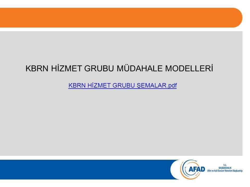 KBRN HİZMET GRUBU ŞEMALAR.pdf KBRN HİZMET GRUBU MÜDAHALE MODELLERİ
