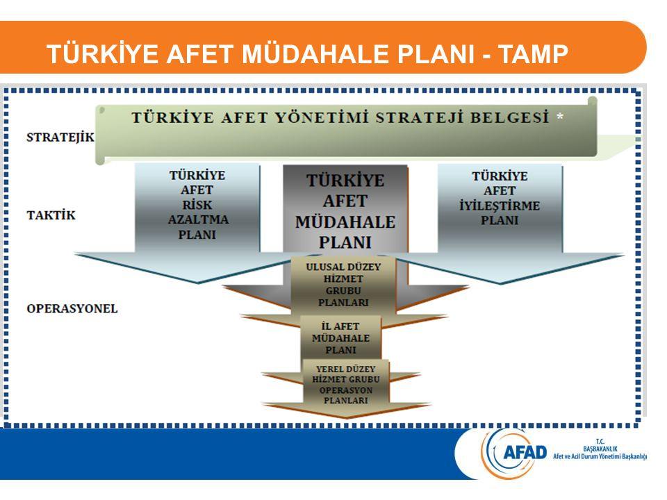 Türkiye Afet Müdahale Planı (TAMP) ile: Afet ve acil durumlara ilişkin müdahale çalışmalarında görev alacak hizmet grupları belirlenmiştir.