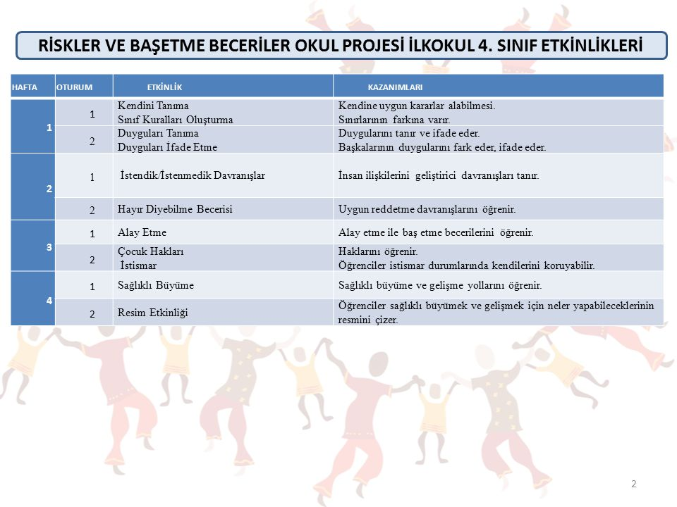 TEŞEKKÜR EDERİZ. 43 Riskler ve Başetme Becerileri Okul Projesi ANTALYA - 2013
