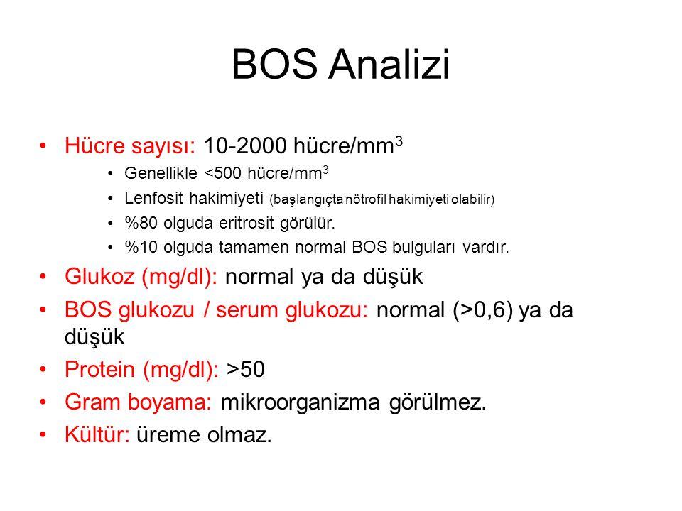 BOS Analizi Hücre sayısı: 10-2000 hücre/mm 3 Genellikle <500 hücre/mm 3 Lenfosit hakimiyeti (başlangıçta nötrofil hakimiyeti olabilir) %80 olguda erit