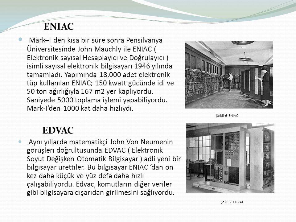 ENIAC Mark–I den kısa bir süre sonra Pensilvanya Üniversitesinde John Mauchly ile ENIAC ( Elektronik sayısal Hesaplayıcı ve Doğrulayıcı ) isimli sayıs