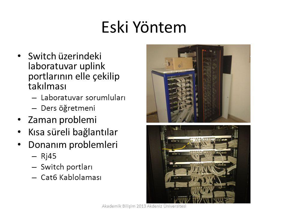 Eski Yöntem Switch üzerindeki laboratuvar uplink portlarının elle çekilip takılması – Laboratuvar sorumluları – Ders öğretmeni Zaman problemi Kısa süreli bağlantılar Donanım problemleri – Rj45 – Switch portları – Cat6 Kablolaması Akademik Bilişim 2013 Akdeniz Üniversitesi