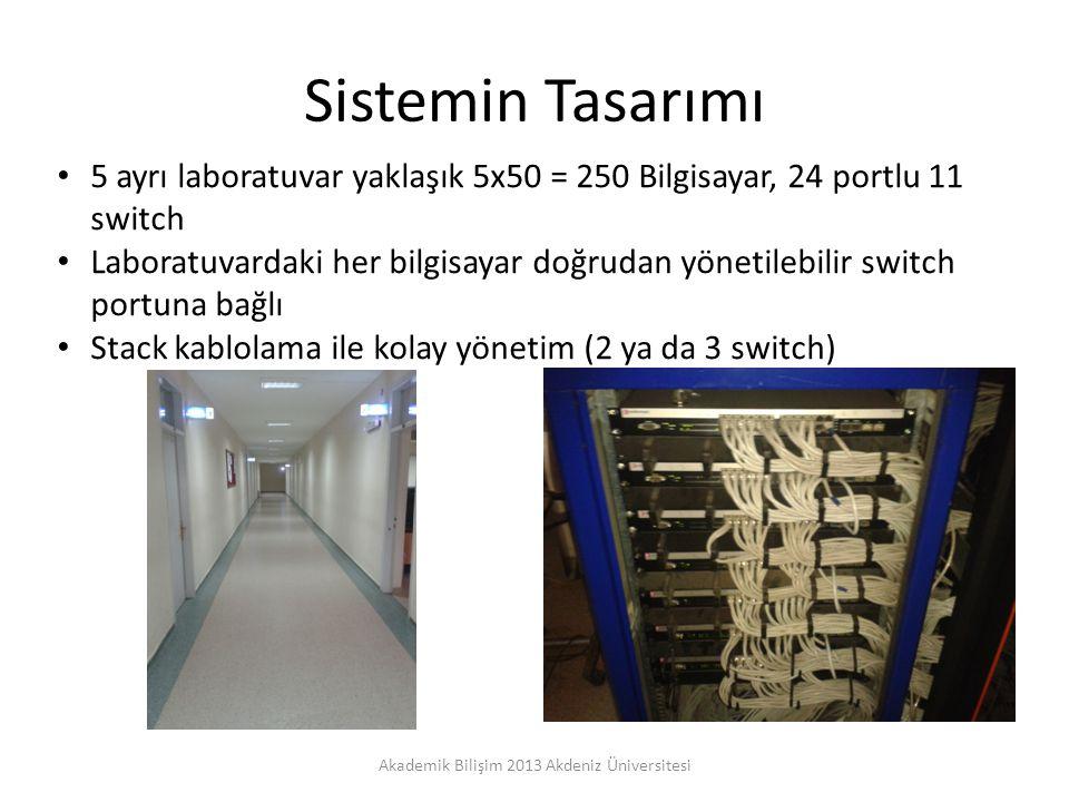 Sistemin Tasarımı 5 ayrı laboratuvar yaklaşık 5x50 = 250 Bilgisayar, 24 portlu 11 switch Laboratuvardaki her bilgisayar doğrudan yönetilebilir switch portuna bağlı Stack kablolama ile kolay yönetim (2 ya da 3 switch) Akademik Bilişim 2013 Akdeniz Üniversitesi