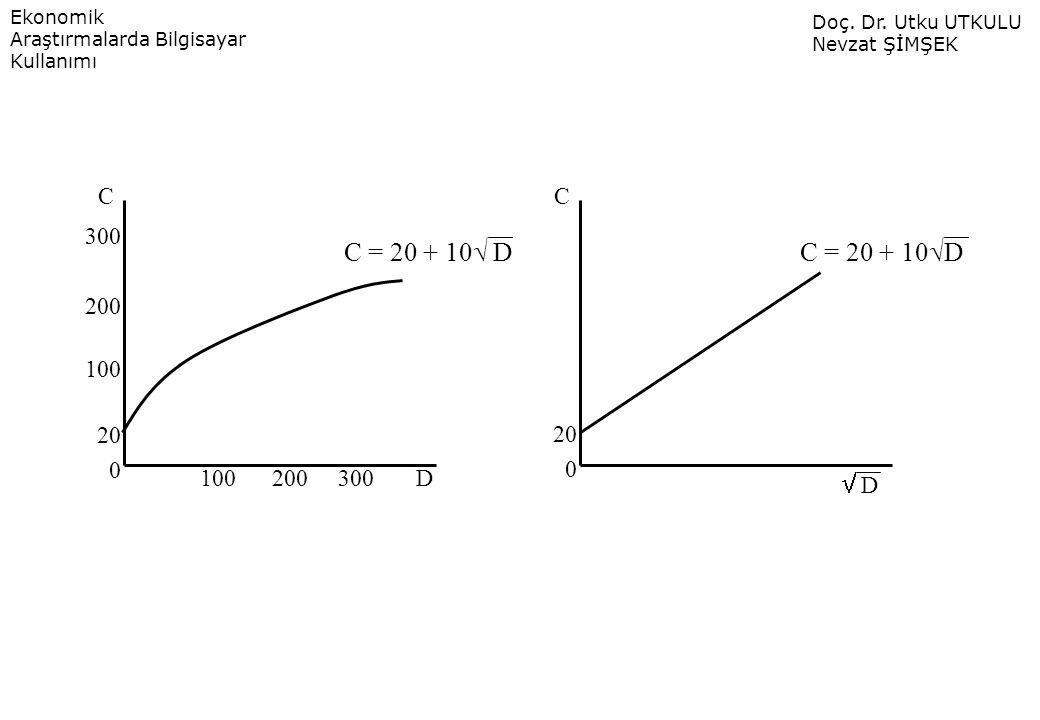 Ekonomik Araştırmalarda Bilgisayar Kullanımı Doç. Dr.