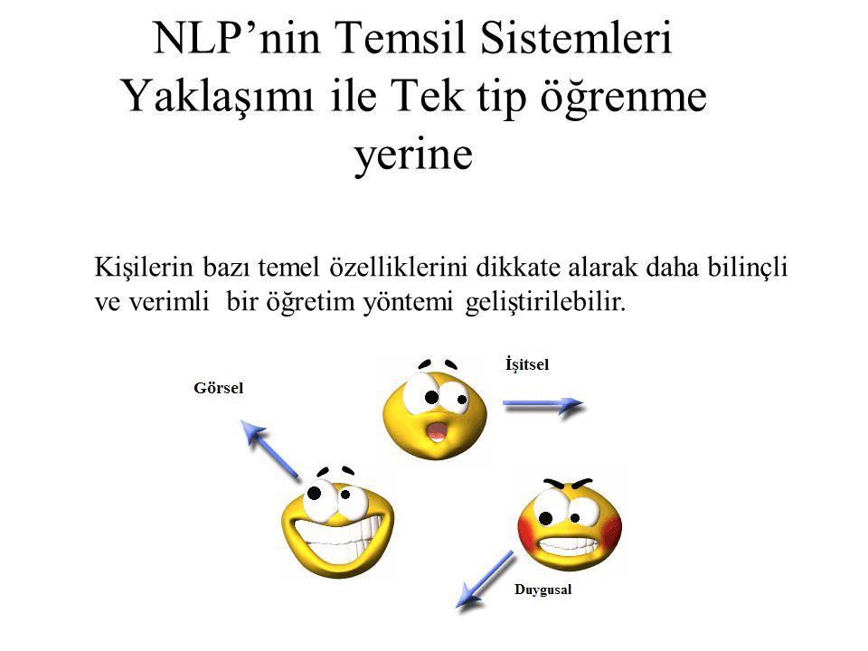 NLP'nin Temsil Sistemleri Yaklaşımı ile Tek tip öğrenme yerine Kişilerin bazı temel özelliklerini dikkate alarak daha bilinçli ve verimli bir öğretim yöntemi geliştirilebilir.