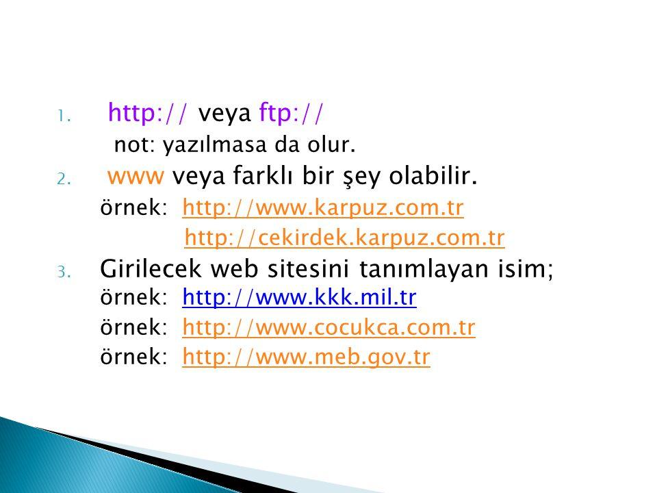 1. http:// veya ftp:// not: yazılmasa da olur. 2. www veya farklı bir şey olabilir. örnek: http://www.karpuz.com.trhttp://www.karpuz.com.tr http://cek