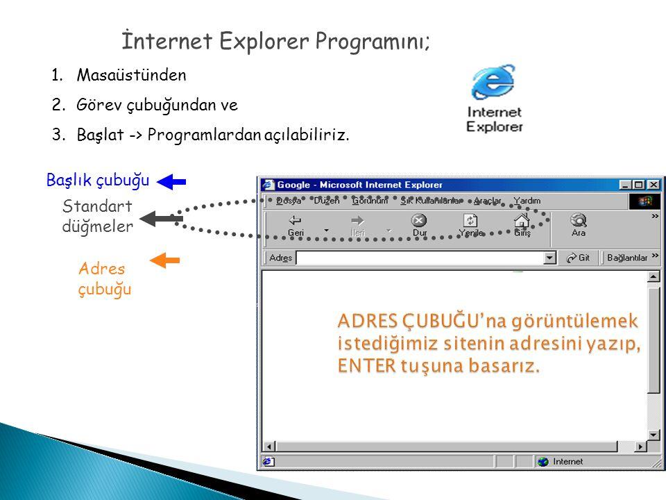 ADRES ÇUBUĞU'na görüntülemek istediğimiz sitenin adresini yazıp, ENTER tuşuna basarız. Adres çubuğu Standart düğmeler Başlık çubuğu İnternet Explorer
