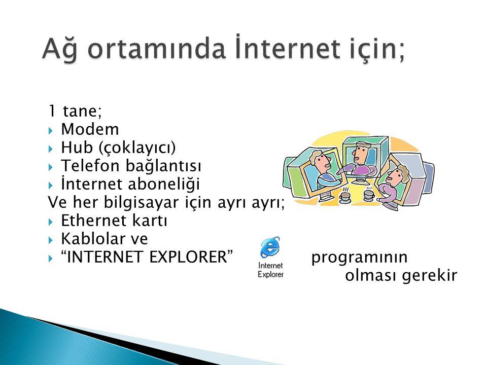 """1 tane;  Modem  Hub (çoklayıcı)  Telefon bağlantısı  İnternet aboneliği Ve her bilgisayar için ayrı ayrı;  Ethernet kartı  Kablolar ve  """"INTERN"""