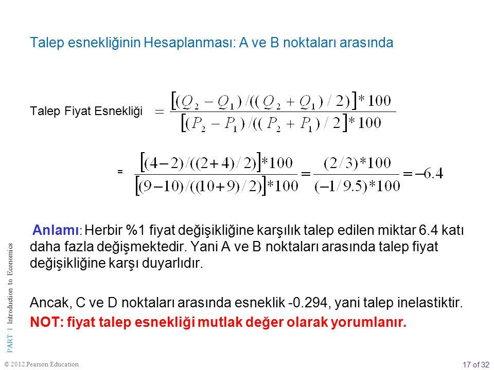 17 of 32 PART I Introduction to Economics © 2012 Pearson Education Talep esnekliğinin Hesaplanması: A ve B noktaları arasında Talep Fiyat Esnekliği = Anlamı : Herbir %1 fiyat değişikliğine karşılık talep edilen miktar 6.4 katı daha fazla değişmektedir.