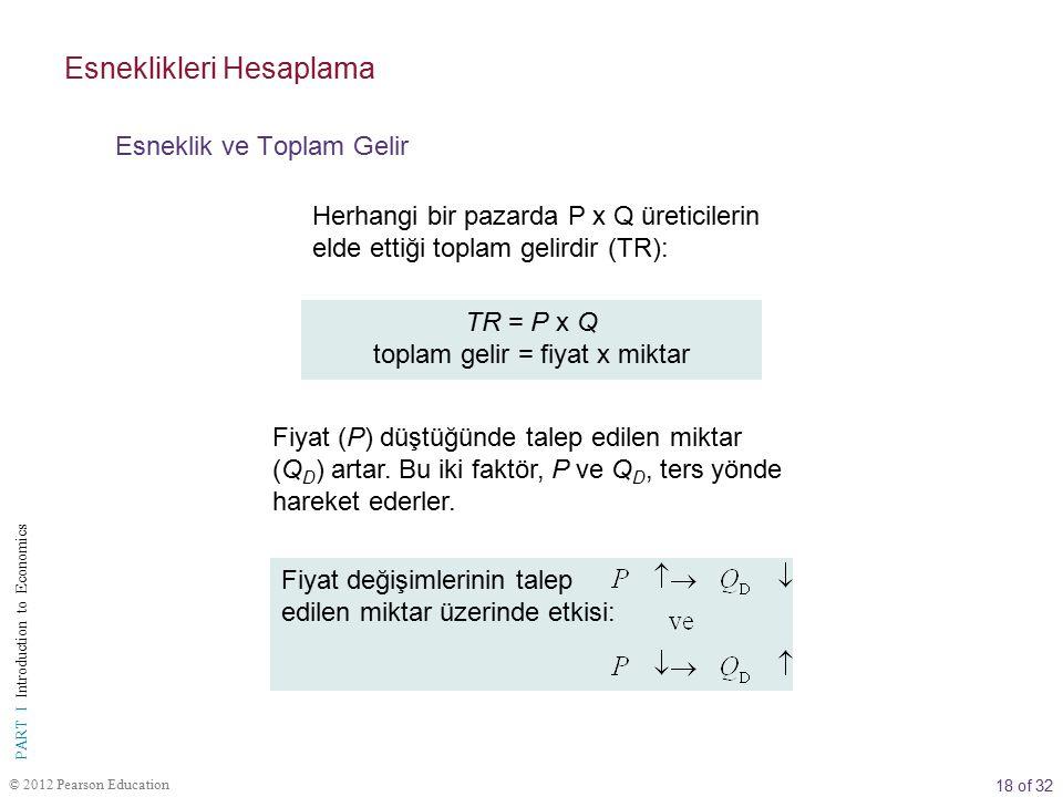 18 of 32 PART I Introduction to Economics © 2012 Pearson Education TR = P x Q toplam gelir = fiyat x miktar Herhangi bir pazarda P x Q üreticilerin el