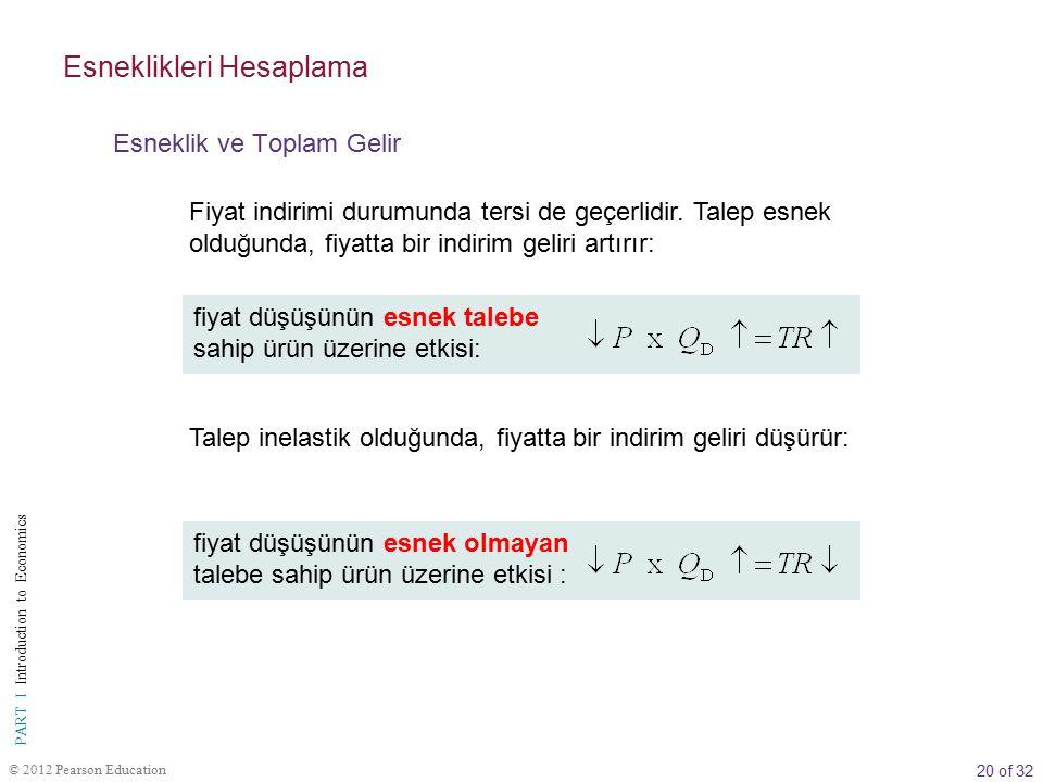 20 of 32 PART I Introduction to Economics © 2012 Pearson Education Fiyat indirimi durumunda tersi de geçerlidir.