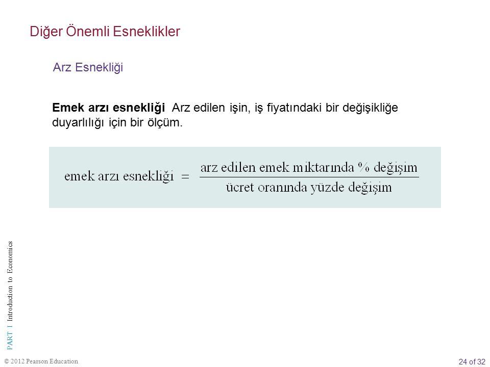 25 of 32 PART I Introduction to Economics © 2012 Pearson Education Şimdi Şekil 5A.