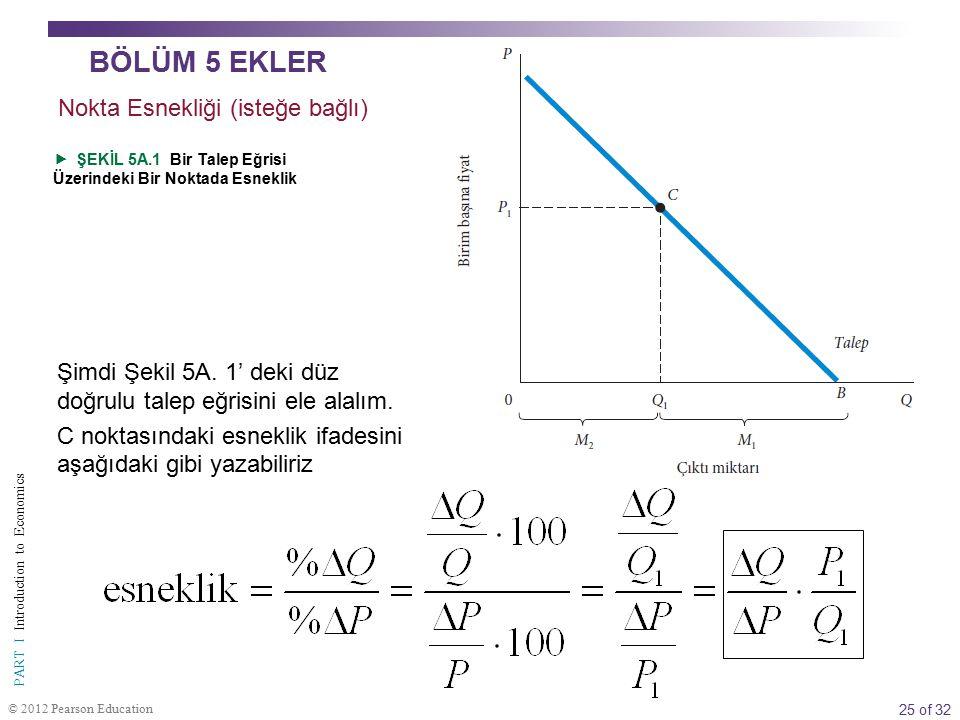 25 of 32 PART I Introduction to Economics © 2012 Pearson Education Şimdi Şekil 5A. 1' deki düz doğrulu talep eğrisini ele alalım. C noktasındaki esnek