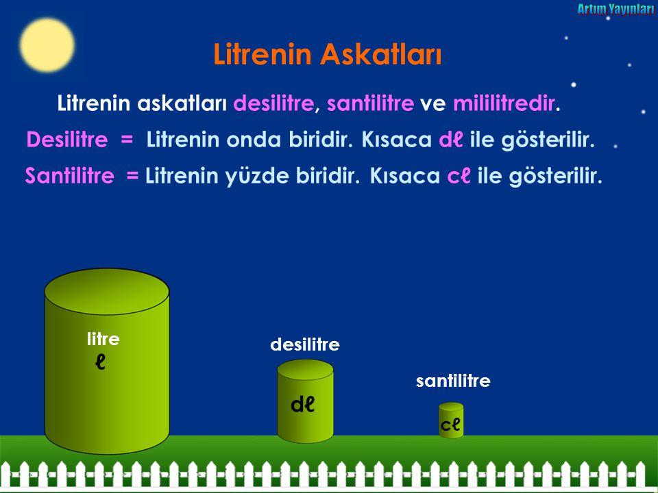 Litrenin Askatları Litrenin askatları desilitre, santilitre ve mililitredir.