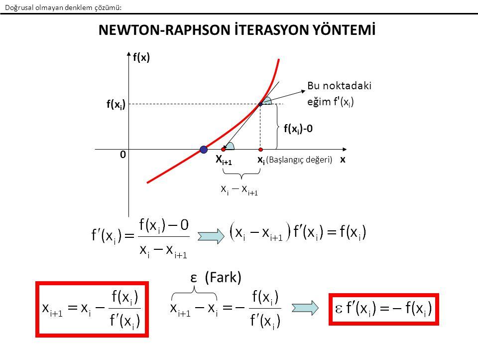NEWTON-RAPHSON İTERASYON YÖNTEMİ f(x) xxixi (Başlangıç değeri) f(x i )-0 X i+1 Bu noktadaki eğim f ' (x i ) f(x i ) 0 ε (Fark) Doğrusal olmayan denkle