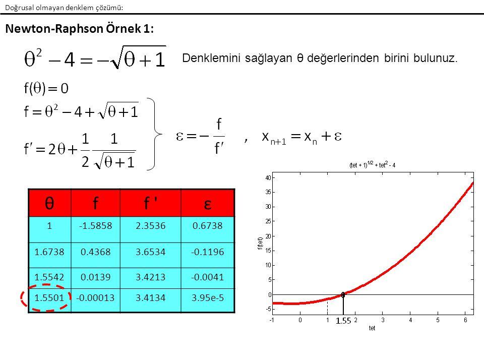 Newton-Raphson Örnek 1: Doğrusal olmayan denklem çözümü: Denklemini sağlayan θ değerlerinden birini bulunuz. θff 'ε 1-1.58582.35360.6738 1.67380.43683