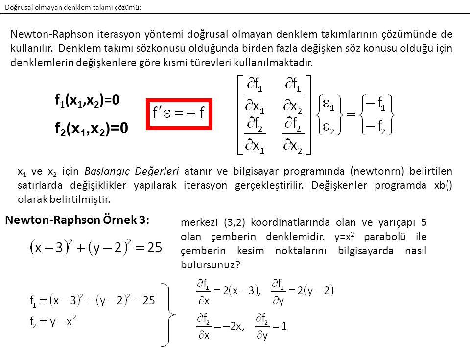 Doğrusal olmayan denklem takımı çözümü: Newton-Raphson iterasyon yöntemi doğrusal olmayan denklem takımlarının çözümünde de kullanılır. Denklem takımı