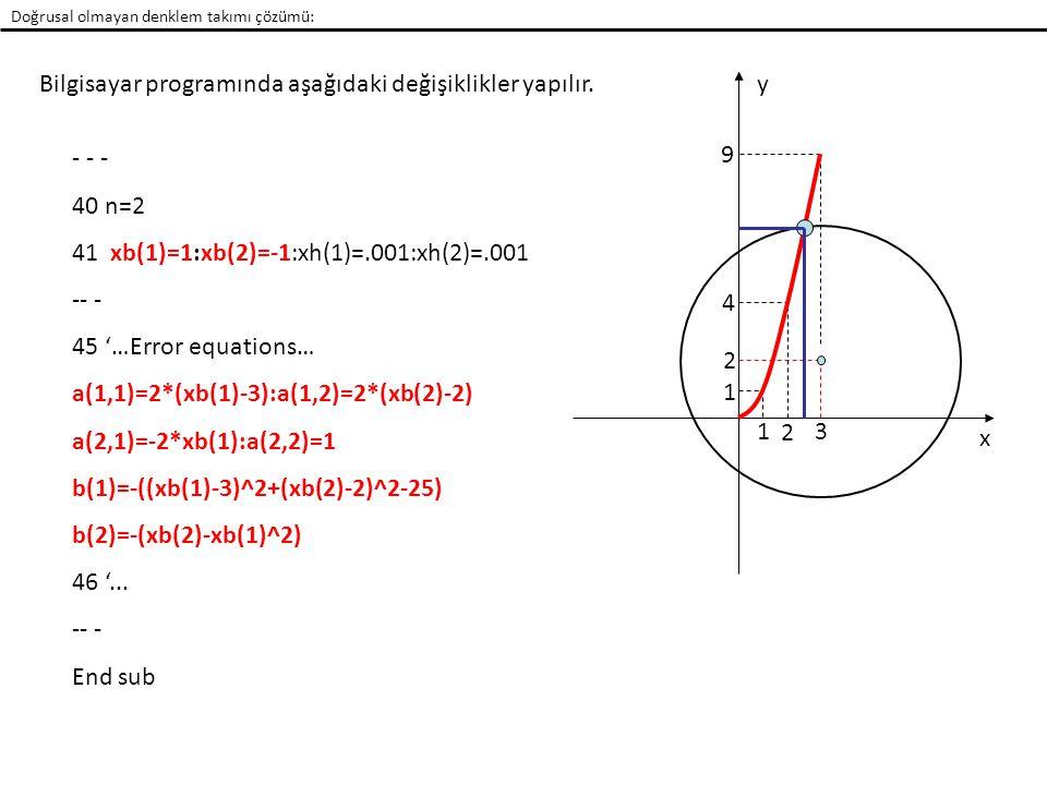 Doğrusal olmayan denklem takımı çözümü: Bilgisayar programında aşağıdaki değişiklikler yapılır. - - - 40 n=2 41 xb(1)=1:xb(2)=-1:xh(1)=.001:xh(2)=.001