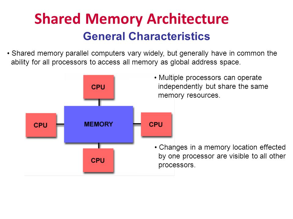 Shared Memory Architecture General Characteristics Shared memory parallel computers vary widely, but generally have in common the ability for all proc