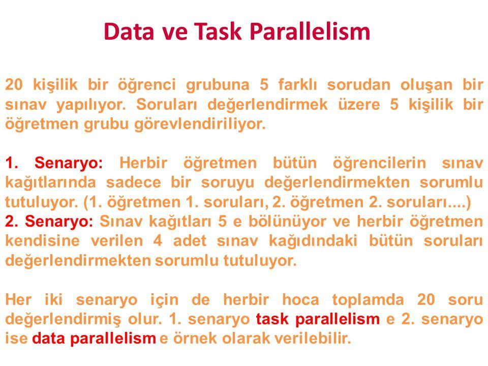 Data ve Task Parallelism 20 kişilik bir öğrenci grubuna 5 farklı sorudan oluşan bir sınav yapılıyor. Soruları değerlendirmek üzere 5 kişilik bir öğret