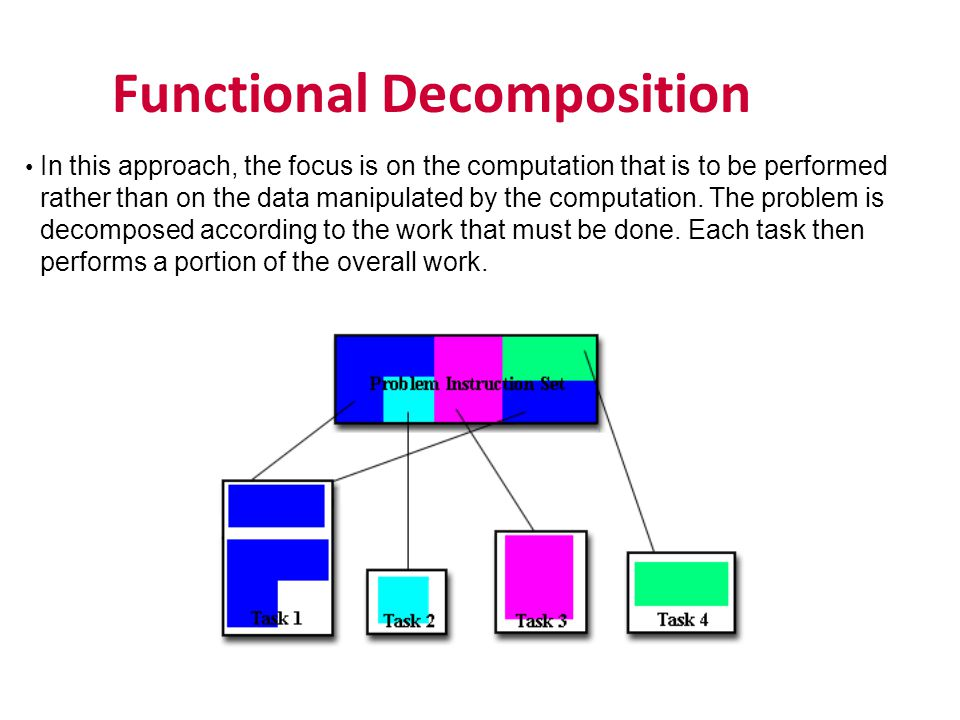 Functional Decomposition In this approach, the focus is on the computation that is to be performed rather than on the data manipulated by the computat