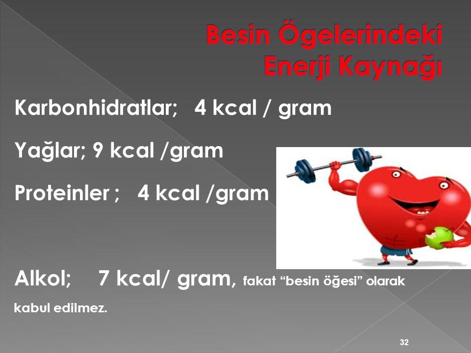 32 Karbonhidratlar; 4 kcal / gram Yağlar; 9 kcal /gram Proteinler ; 4 kcal /gram Alkol; 7 kcal/ gram, fakat besin öğesi olarak kabul edilmez.