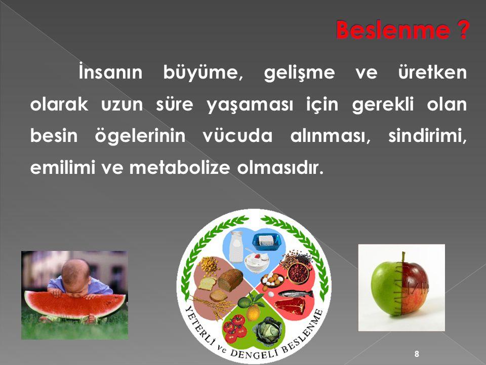 İnsanın büyüme, gelişme ve üretken olarak uzun süre yaşaması için gerekli olan besin ögelerinin vücuda alınması, sindirimi, emilimi ve metabolize olma